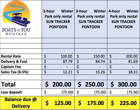 Suntracker Boat rentals
